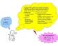 Encadrement assistante et proposition des PFE